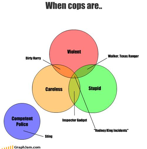 song-chart-meme-graph-when-cops-are1