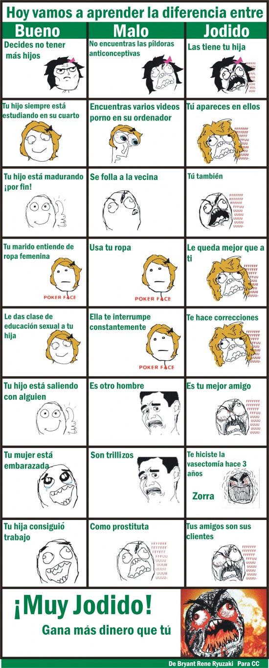 CC_591282_mix_buenomalo_y_peor