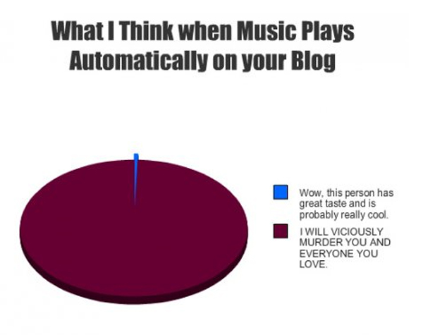 autoplay-music-on-blogs