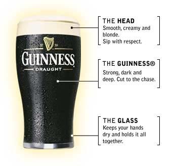 guinness-beer-glass