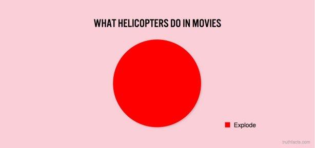 whathelicoptersdoinmovies